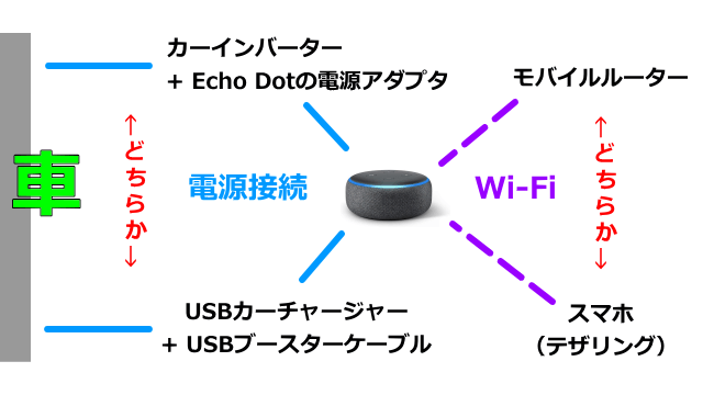 echo-dot-connect-image