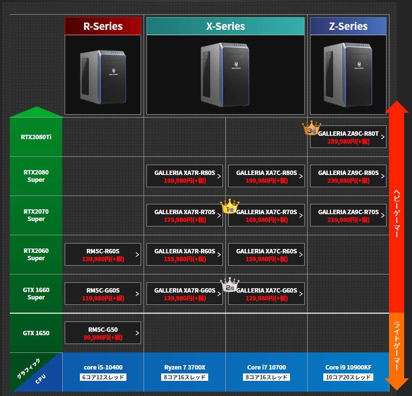 galleria-model-list