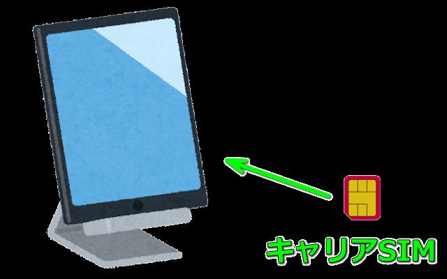 tablet-wi-fi-cellular-career