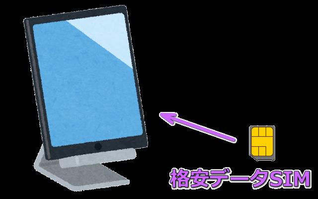 tablet-wi-fi-cellular-kakuyasu-sim