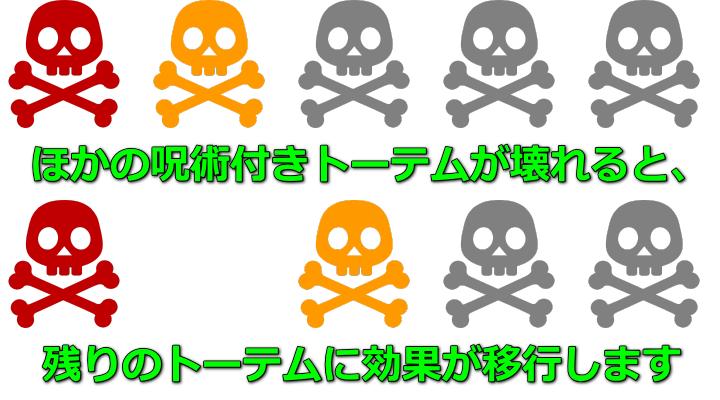 dbd-fushi-perk-info-2