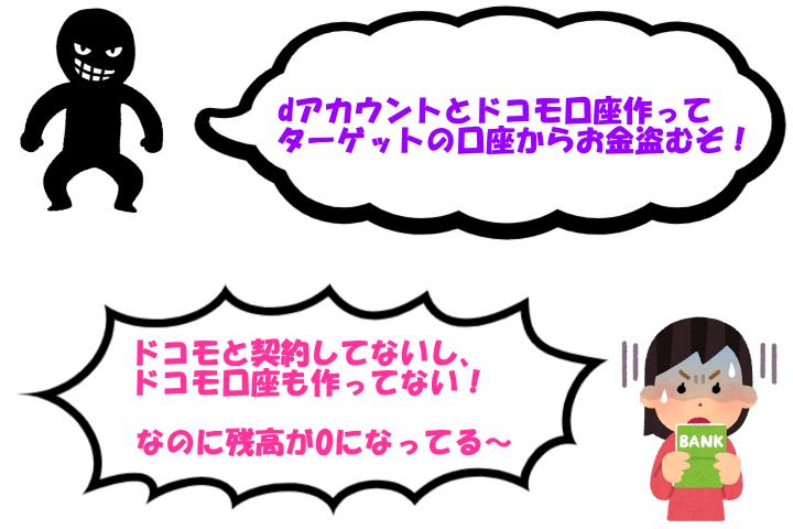 docomokouza-fusei-charge-image