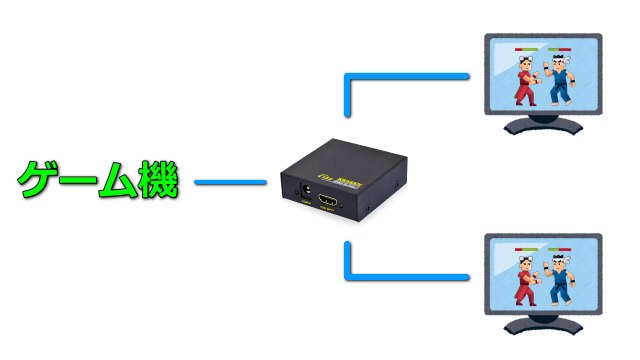 hdmi-splitter-connect-image