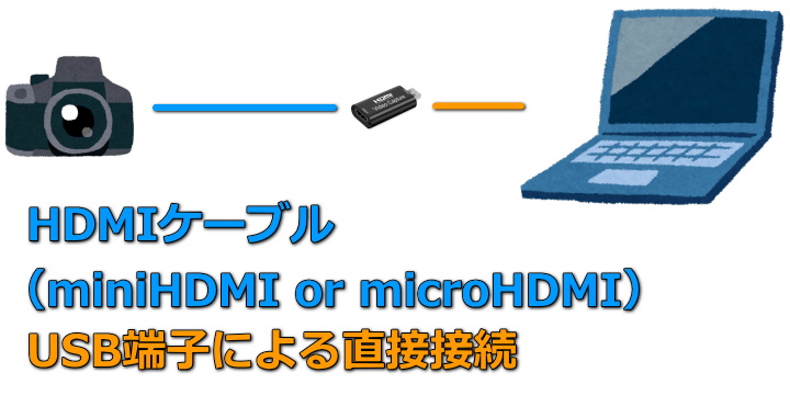 zoom-hdmi-capture-image