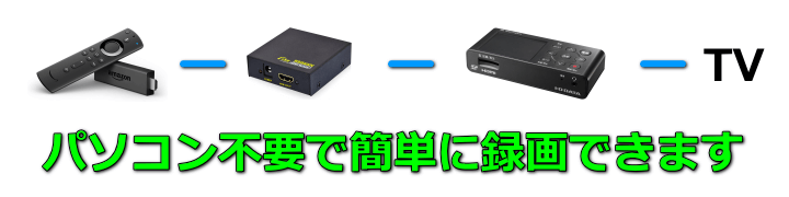 fire-tv-stick-rokuga-record-no-pc