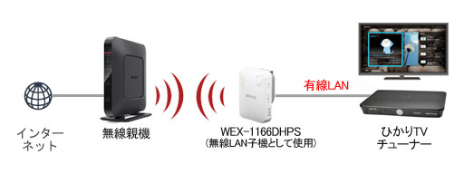 st-3400-wireless-image