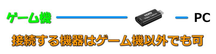 bandicam-sub-display-pip-image