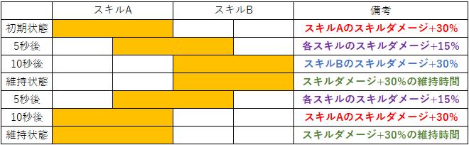 division-2-waveform-talent-guide-2