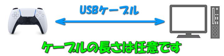 dualsense-connect-usb