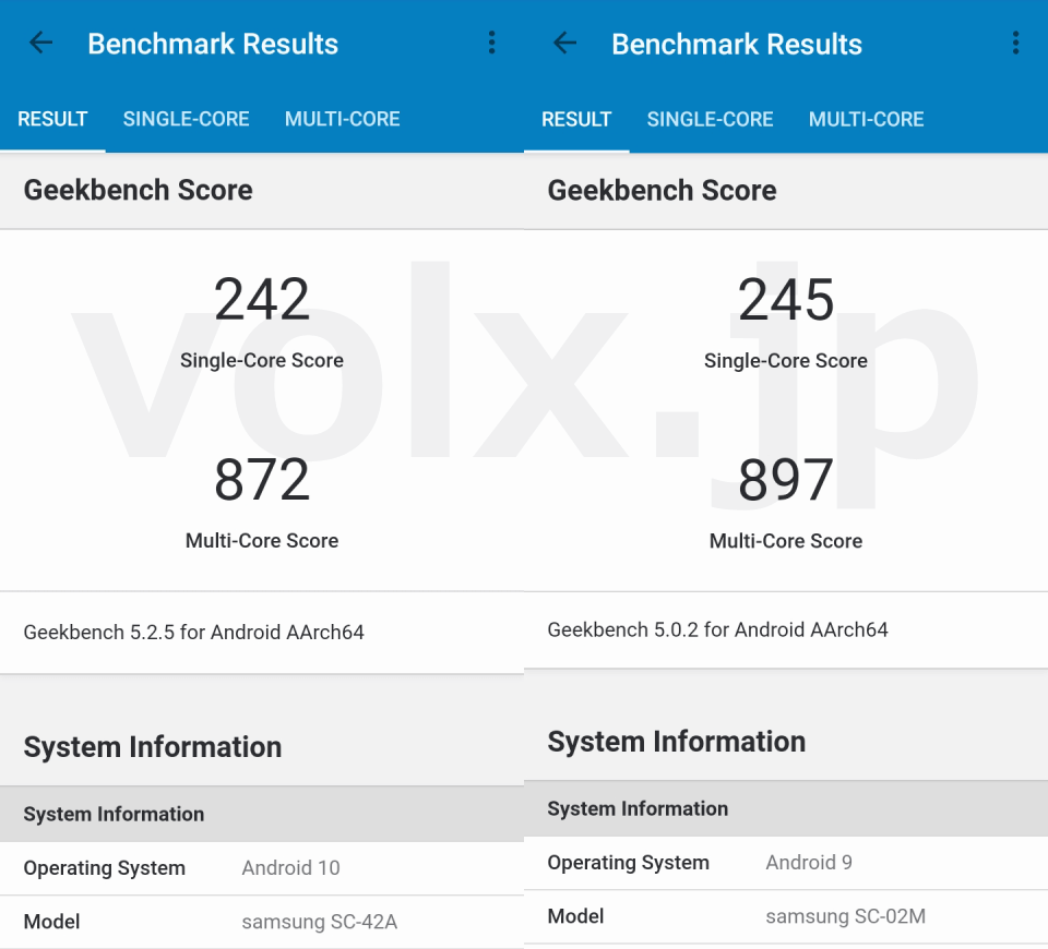 galaxy-a21-a20-geek-benchmark