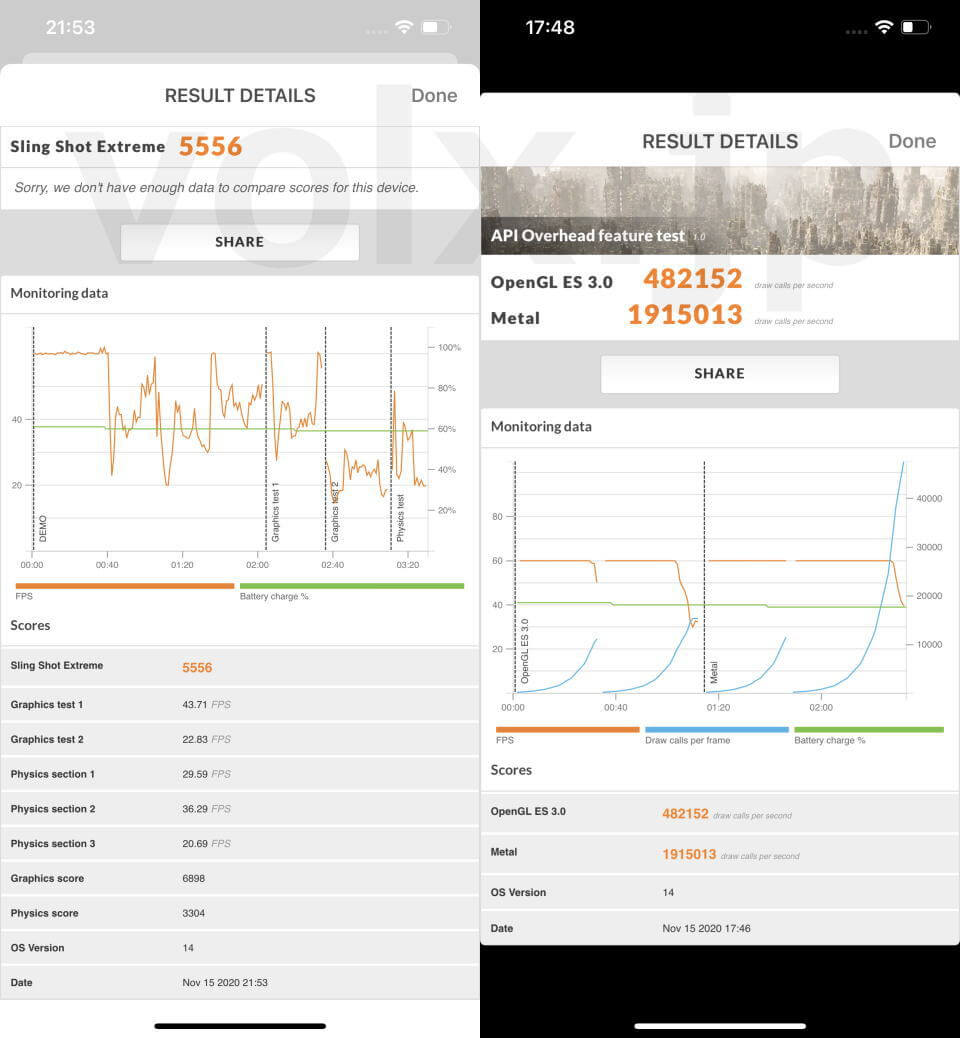 iphone-12-pro-max-3dmark-benchmark