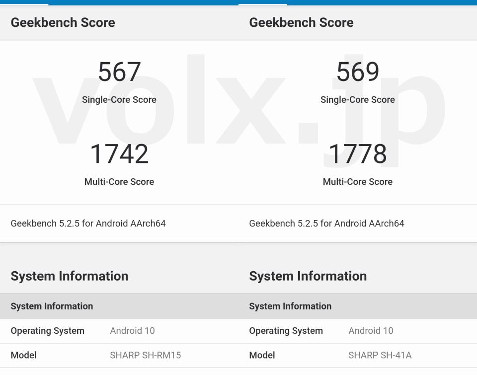 sh-rm15-sh41a-geek-benchmark