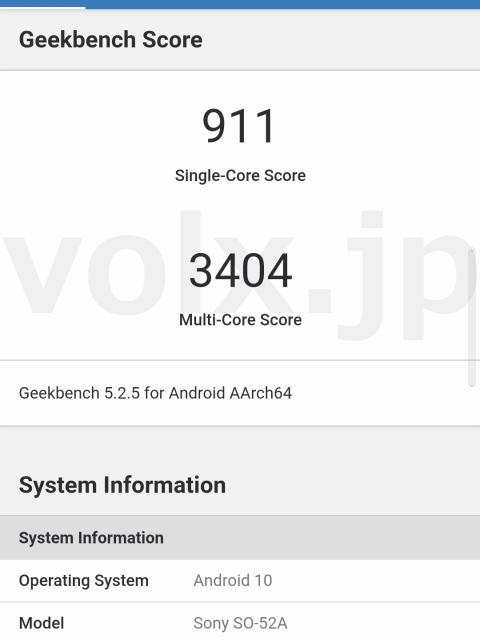 so-52a-benchmark-score