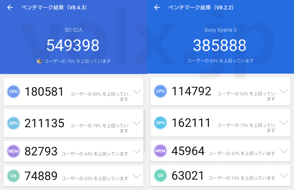 xperia-5-mark2-xperia-5-antutu-benchmark