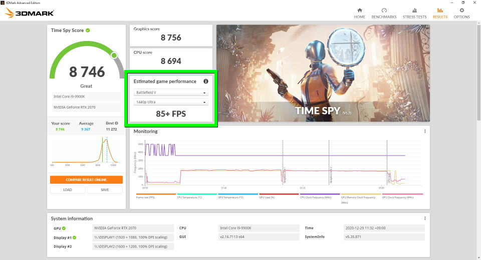 3dmark-game-performance-estimates-2