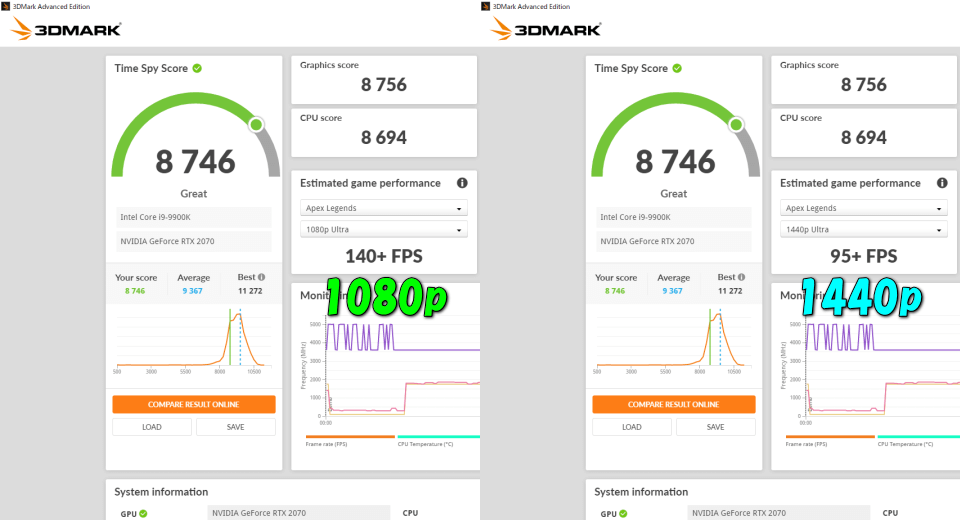 3dmark-game-performance-estimates-apex-legends