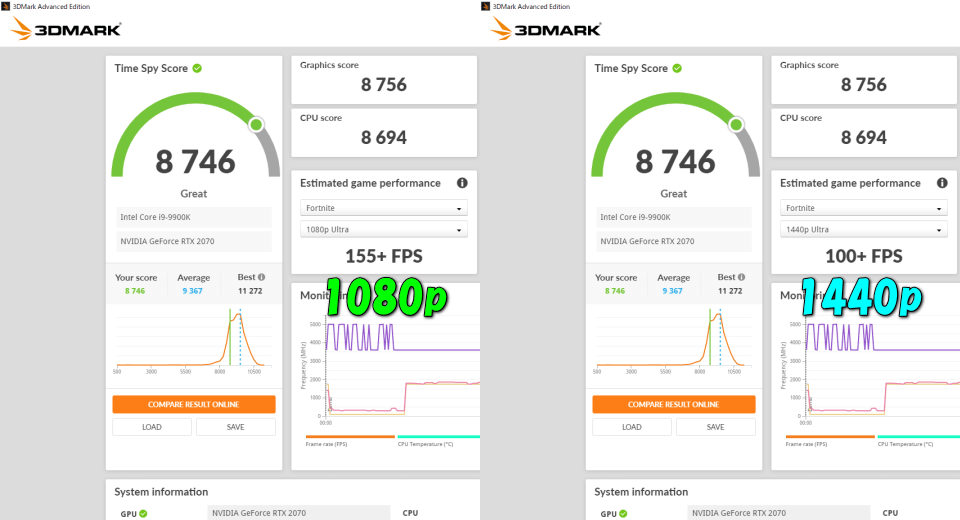3dmark-game-performance-estimates-fortnite