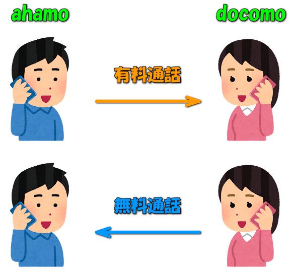 ahamo-family-waribiki