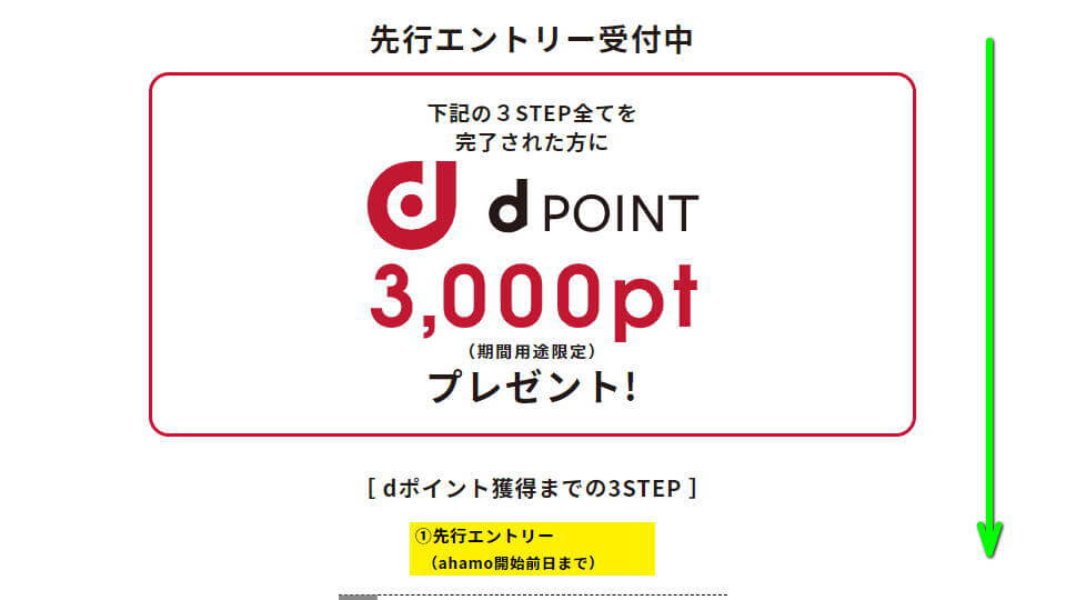 ahamo-point-campaign-1