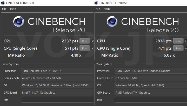 core-i7-1165g7-ryzen-7-4700u-cinebench