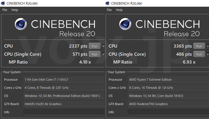 core-i7-1165g7-ryzen-7-extreme-edition-cinebench