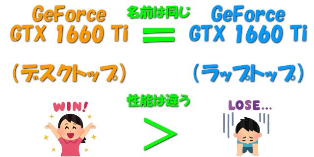 geforce-gpu-note-pc-hikaku-gtx-1