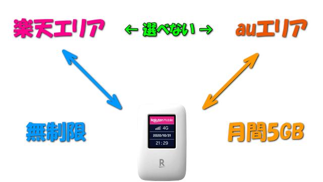 rakuten-wifi-pocket-band-lock-area