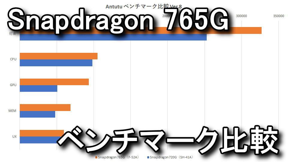 sdm765g-snapdragon-765g-benchmark