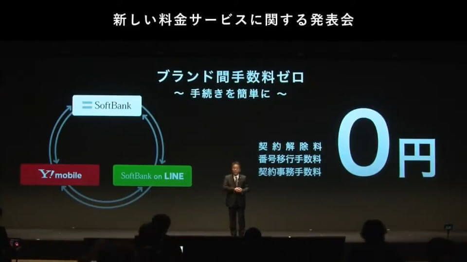 softbank-on-line-cost