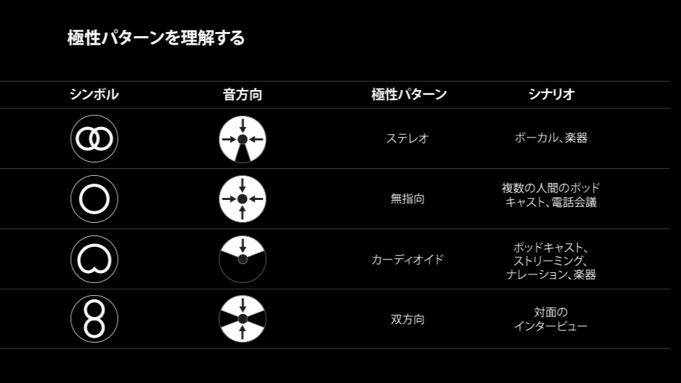 hyperx-mic-kyokusei-pattern