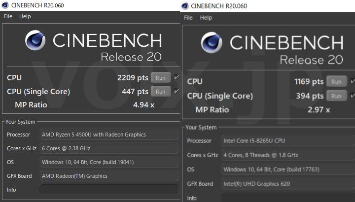 ryzen-5-4500u-core-i5-8265u-cinebench-r20