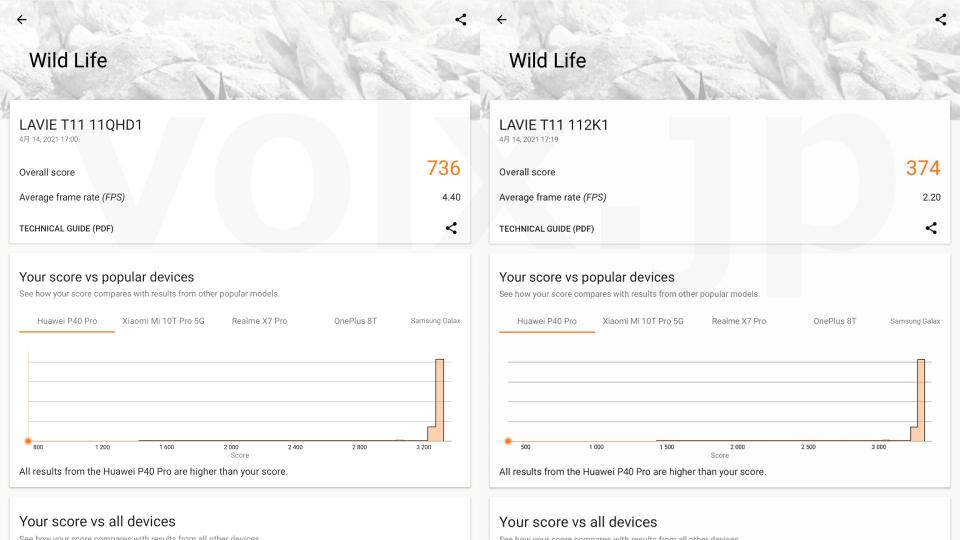 730g-vs-662-3dmark-wild-life