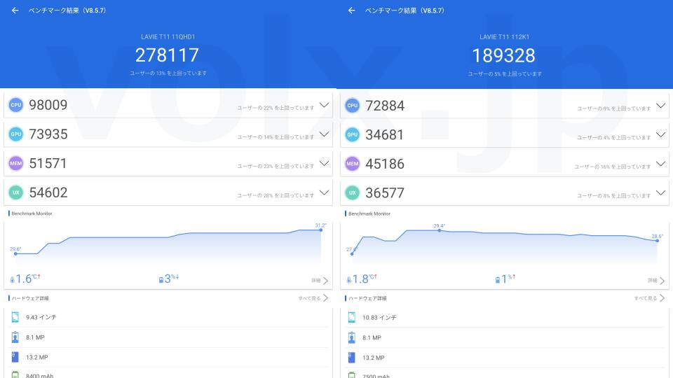 730g-vs-662-antutu-benchmark