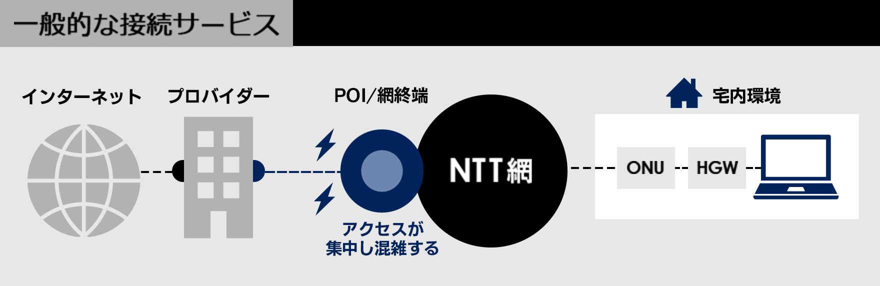 ipv4-osoi