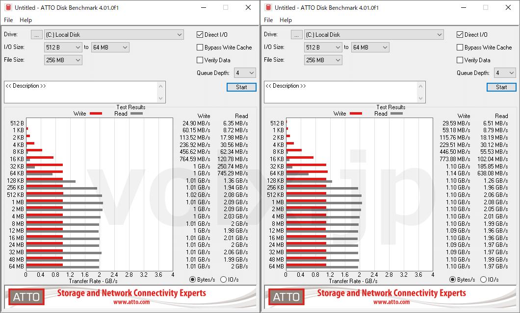 mz9lq256hbjq-00000-atto-disk-benchmark