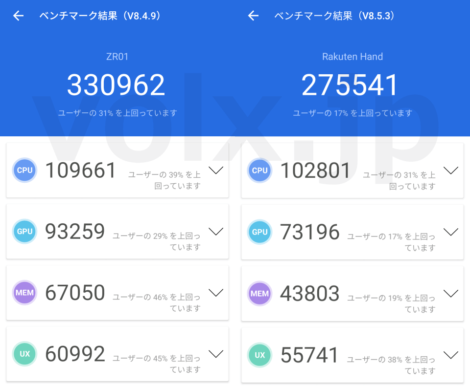 rakuten-big-antutu-benchmark-2