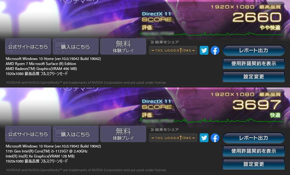 ryzen-7-4980u-core-i5-1135g7-ff14-benchmark