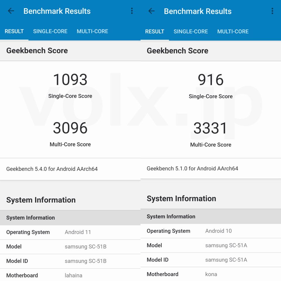 snapdragon-888-865-hikaku-geekbench-cpu