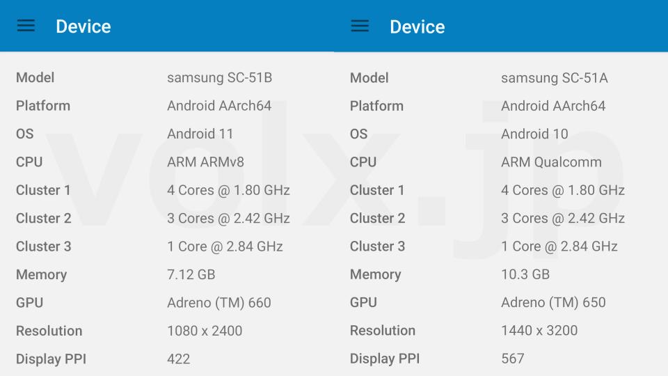 snapdragon-888-865-hikaku-geekbench-device
