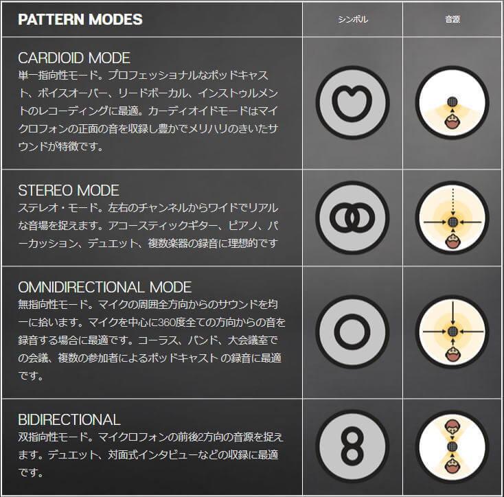 yeti-select-mode