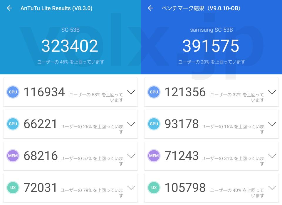 antutu-benchmark-lite-go