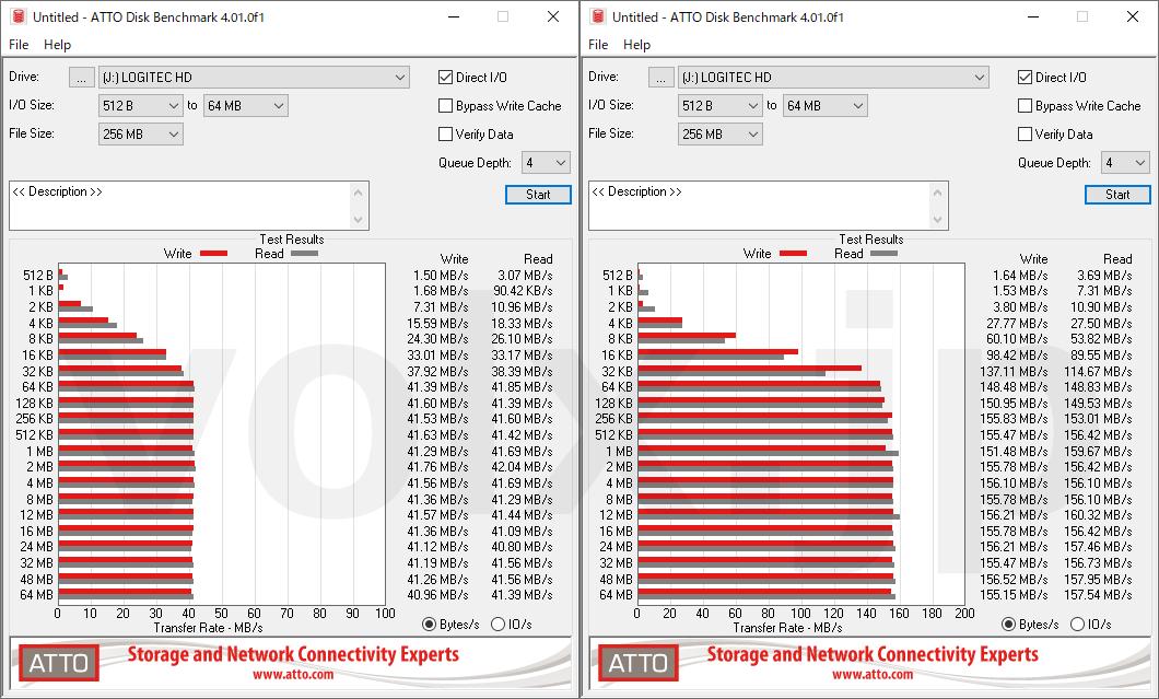 lhd-en60u3ws-atto-disk-benchmark