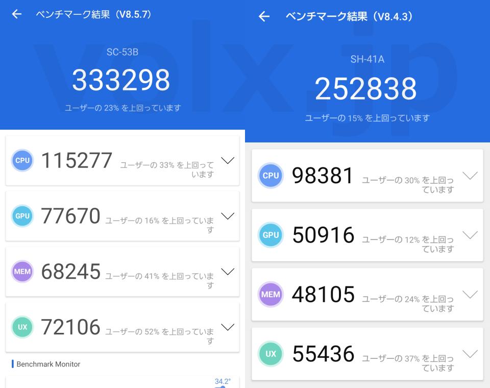 sdm750g-snapdragon-750g-antutu-benchmark