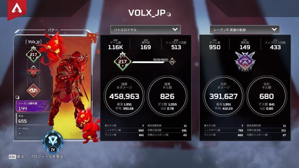 apex-legends-rank-diamond-battle-data
