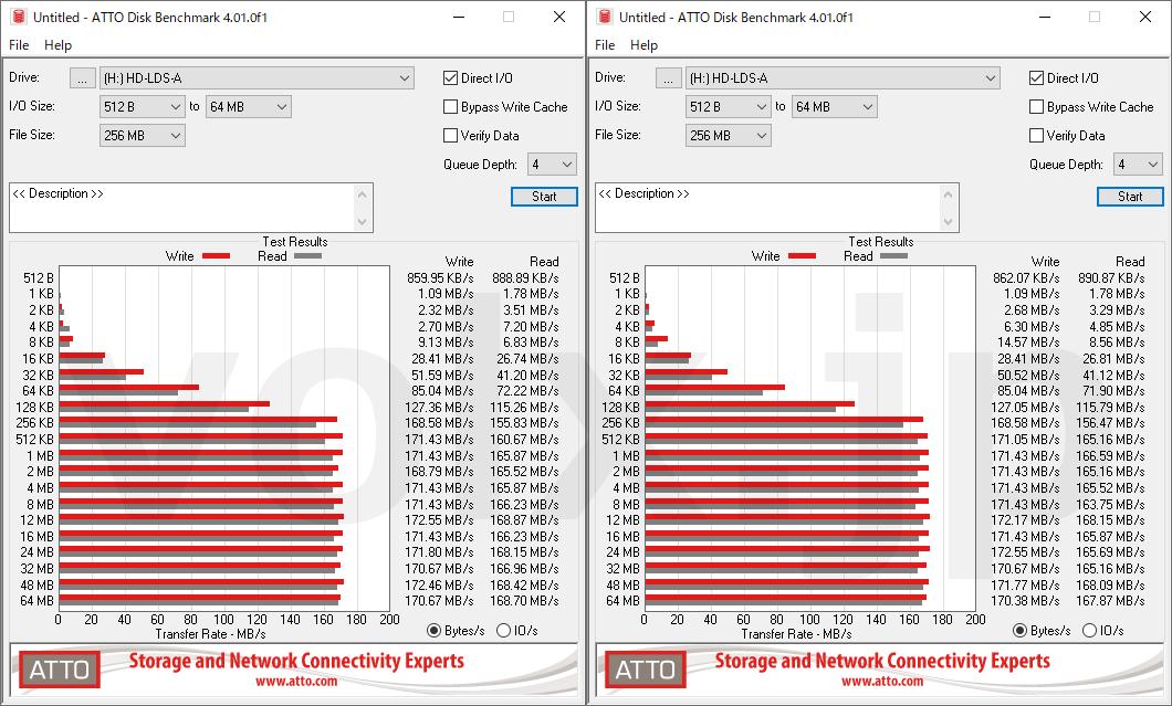 hd-lds60u3-ba-6tb-atto-disk-benchmark