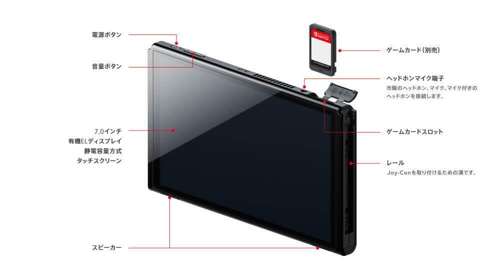 new-nintendo-switch-tigai-display