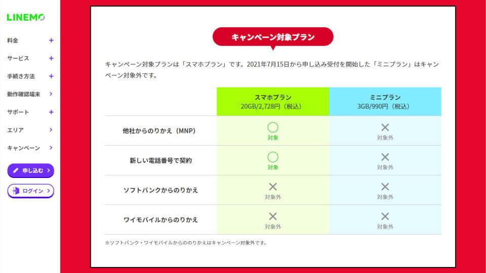 paypay-bonus-10000-yen