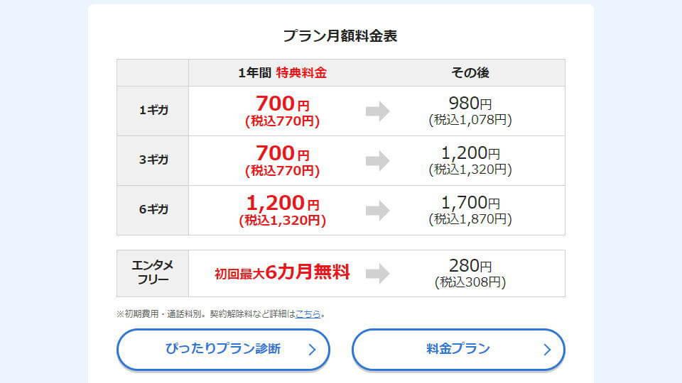 biglobe-mobile-cost