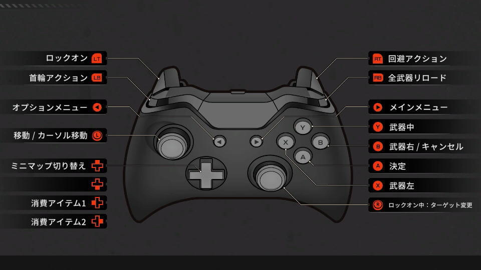 metal-dogs-controller-setting