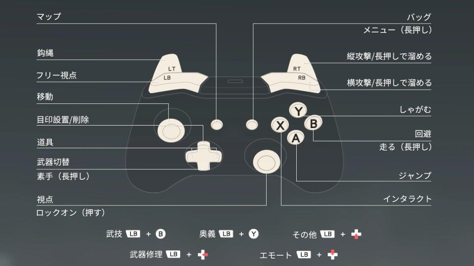 naraka-bladepoint-controller-setting-1